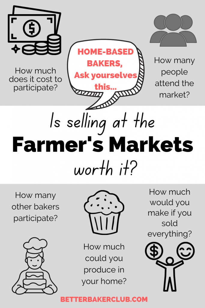 Farmer's Maarket Infographic